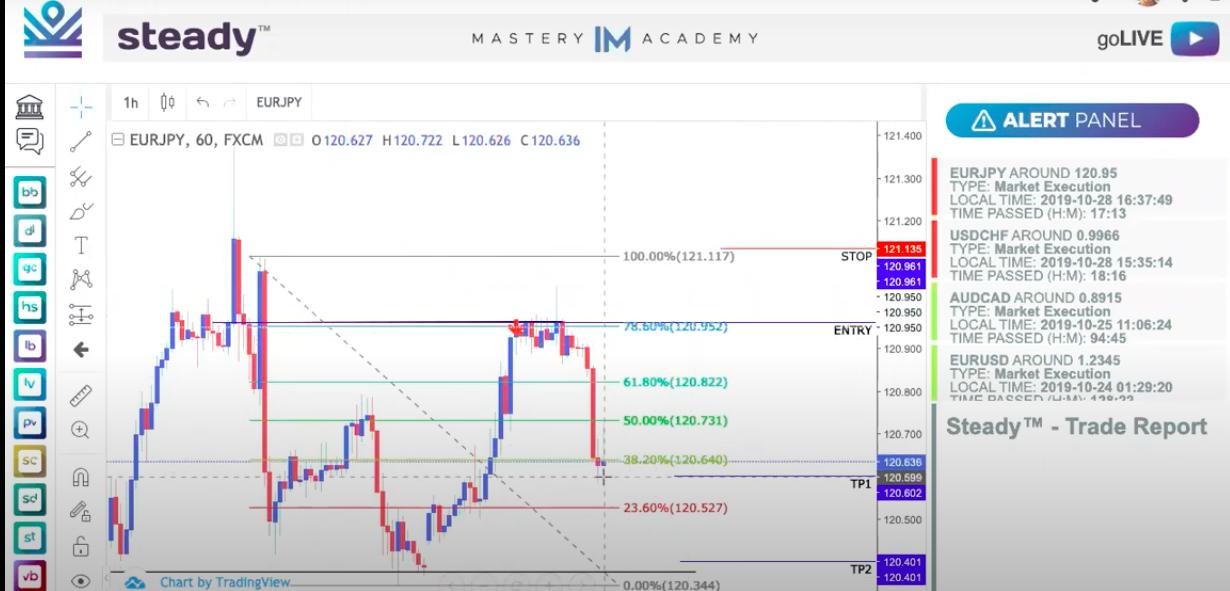 IM mastery academy product steady