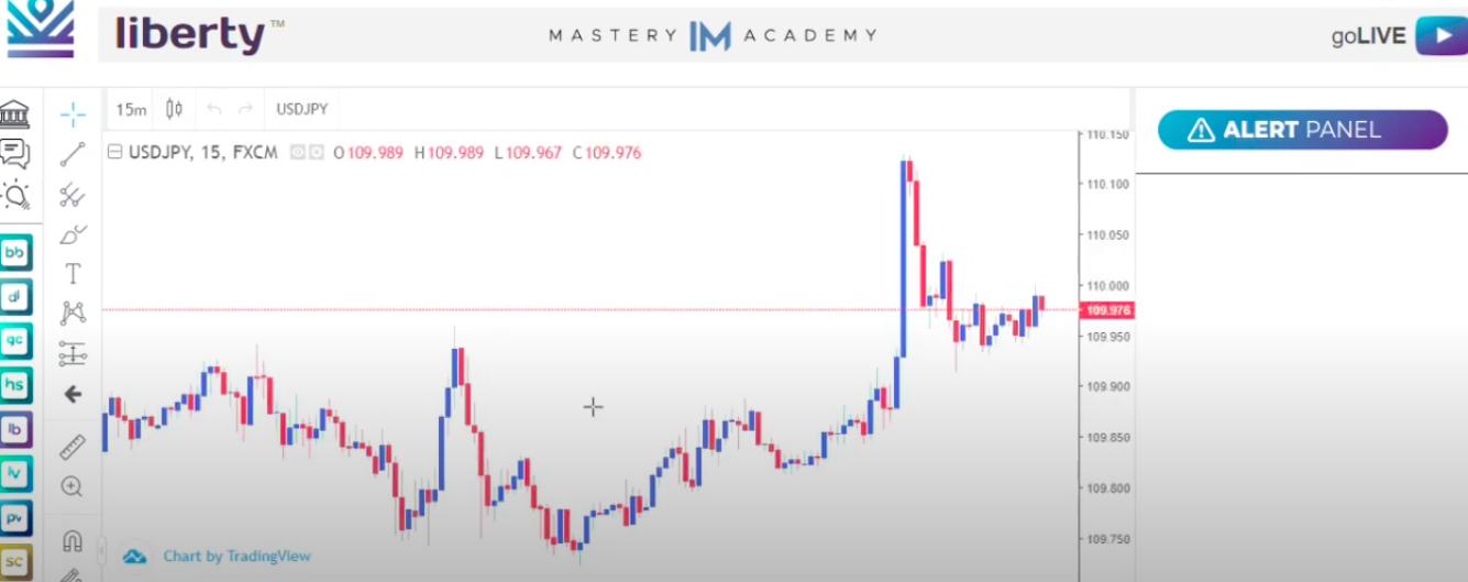 IM mastery academy product liberty