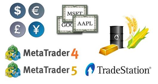 EA Builder MT4, MT5, and TradeStation