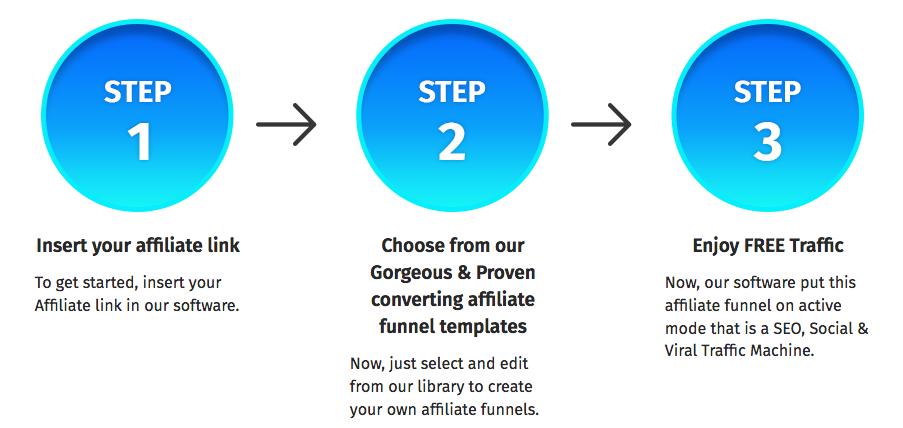 Affiliate Ninja Pro 3 steps funnels