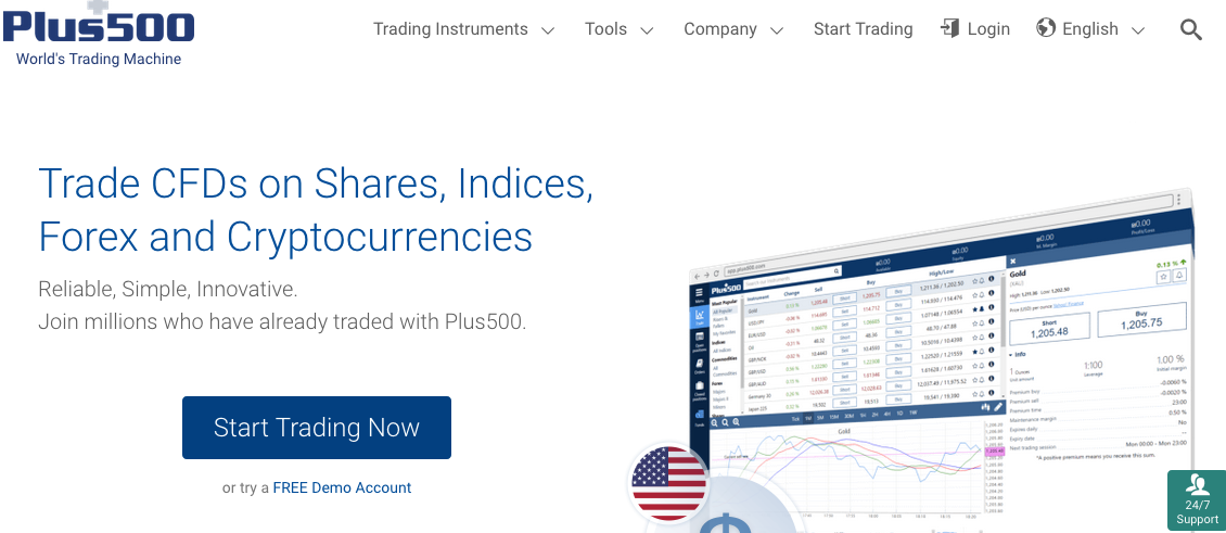 Plus500 review forex