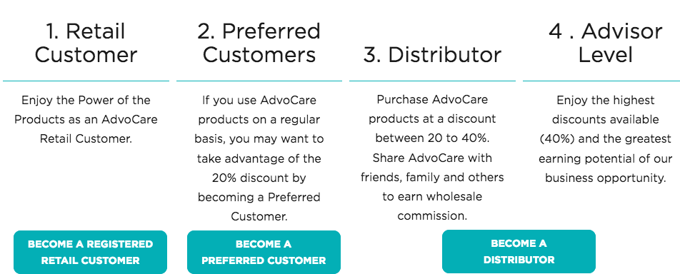 Advocare- Ways to get involved