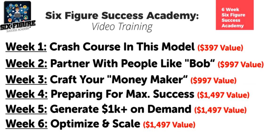 The Six Figure Success Academy Video courses