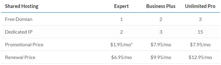 ix pricing