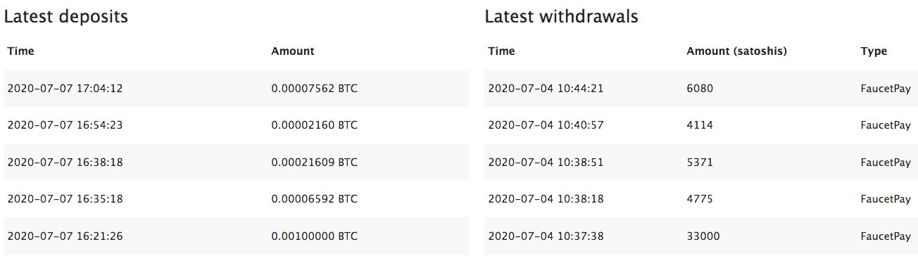 AdBTC Proof of Payment